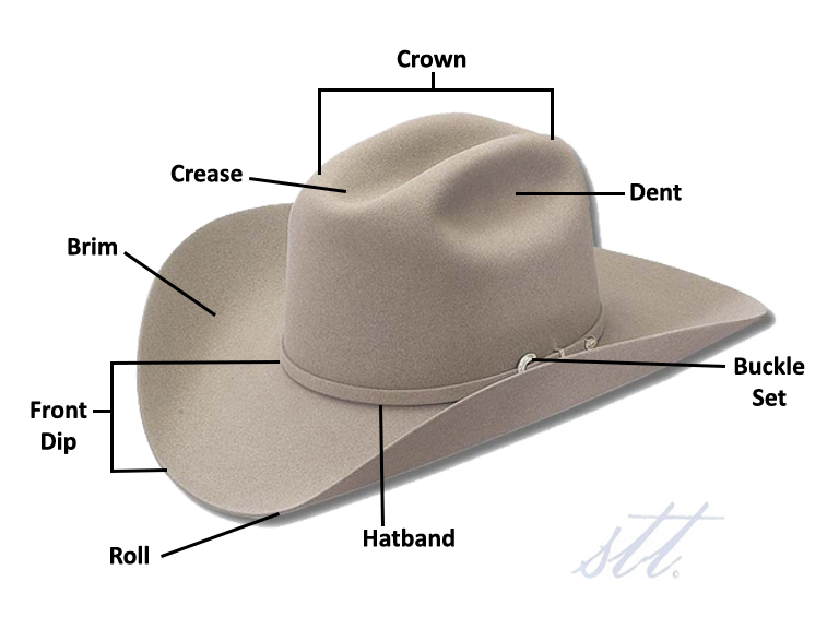 Help - Hat Sizing And Info  e37dea59992