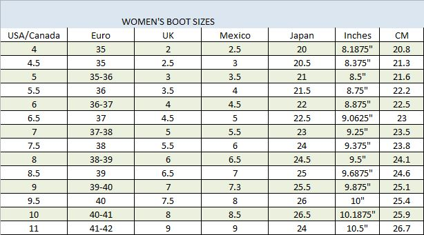 Help Boot Size Charts