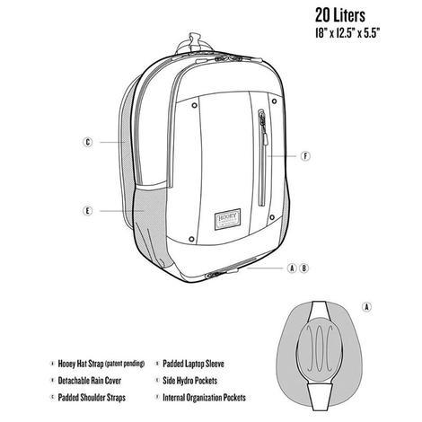 Hooey Rockstar Serape Print Backpack