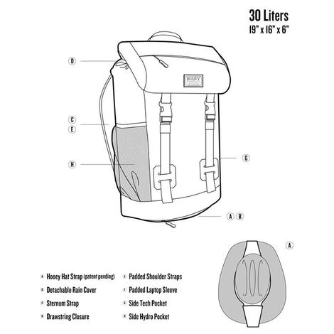 Hooey Blue Aztec Topper II Backpack